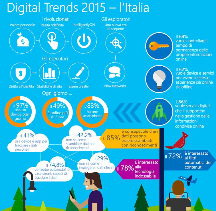 digital-trends